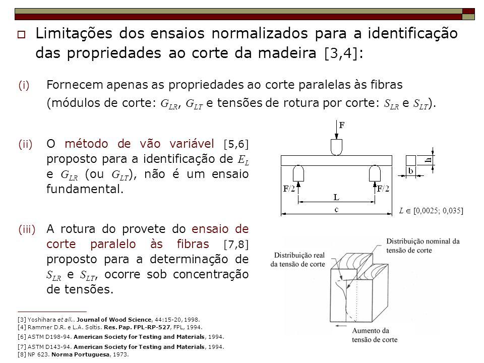 Limitações dos ensaios normalizados para a identificação das propriedades ao corte da madeira [3,4]: